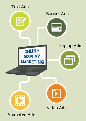 The Benefits & Pitfalls of Online Display Marketing